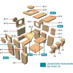 Olsberg Profi 7 Plus, 12 Plus Rückwand, Rückwandstein mitte Ersatzteile