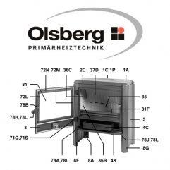Olsberg Skagen 7 Umlenksteine Set - 40x148x520 - 42x248x520 - 11/2071.0150