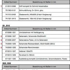 Schmid B20 Ersatzteile