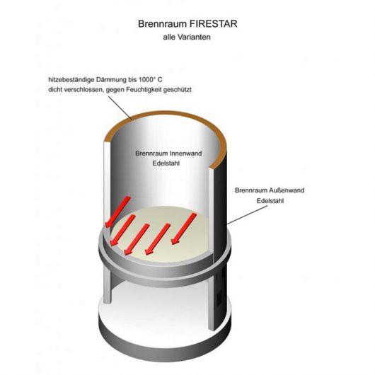 firestar kompakt Exclusiv Aztekenofen Terassengrill Terassenkamin Gartengrill Gartenkamin