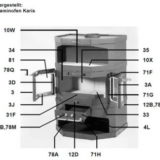 Olsberg Tornio Karis Glasscheibe Glas Ersatzteile