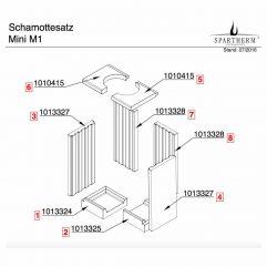 Linear Mini M1, M2